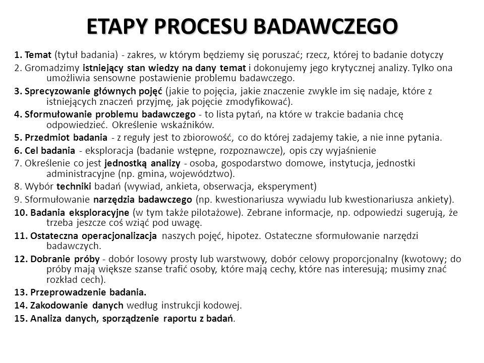 ETAPY PROCESU BADAWCZEGO 1. Temat (tytuł badania) - zakres, w którym będziemy się poruszać; rzecz, której to badanie dotyczy 2. Gromadzimy istniejący