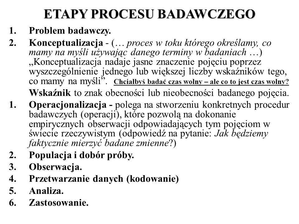 ETAPY PROCESU BADAWCZEGO 1.Problem badawczy. 2.Konceptualizacja - (… proces w toku którego określamy, co mamy na myśli używając danego terminy w badan