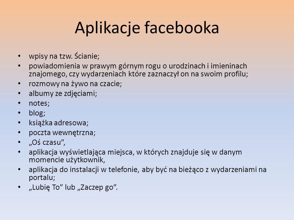 Aplikacje facebooka wpisy na tzw. Ścianie; powiadomienia w prawym górnym rogu o urodzinach i imieninach znajomego, czy wydarzeniach które zaznaczył on