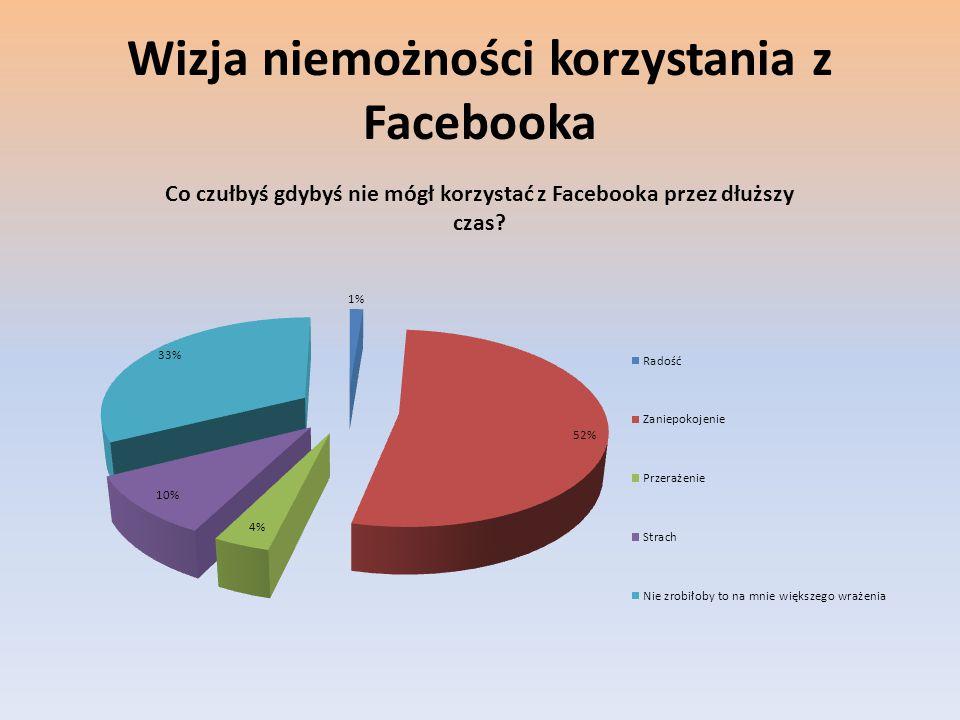 Wizja niemożności korzystania z Facebooka