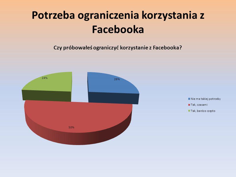 Potrzeba ograniczenia korzystania z Facebooka