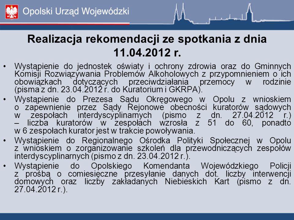 Realizacja rekomendacji ze spotkania z dnia 11.04.2012 r.