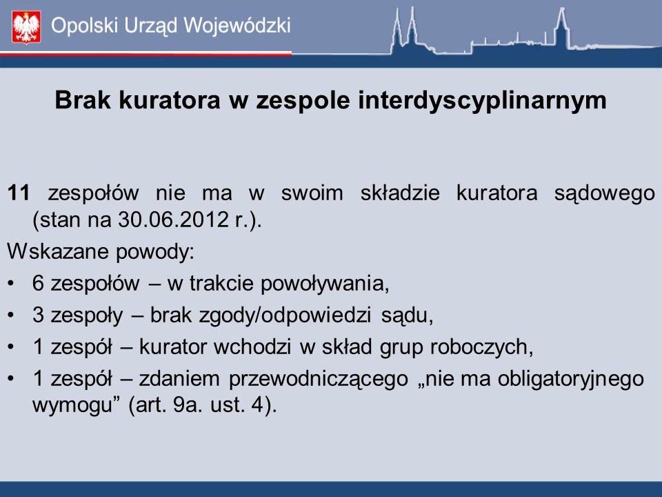 Liczba Niebieskich Kart wpływających do przewodniczących zespołów w I połowie 2012 r.
