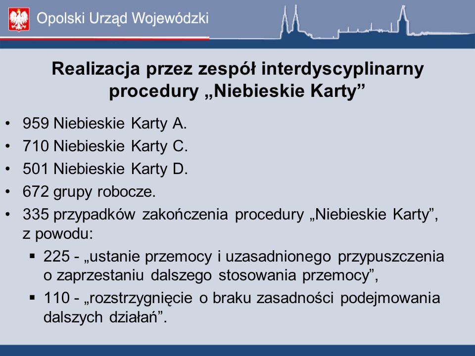 """Realizacja przez zespół procedury """"Niebieskie Karty z uwzględnieniem stopnia realizacji poszczególnych zadań w stosunku do ogólnej liczby Niebieskich Kart wpływających do zespołu interdyscyplinarnego"""