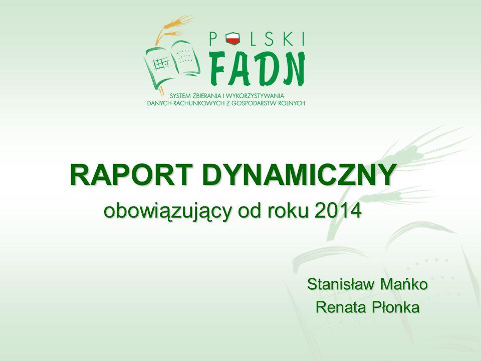 RAPORT DYNAMICZNY obowiązujący od roku 2014 Stanisław Mańko Renata Płonka