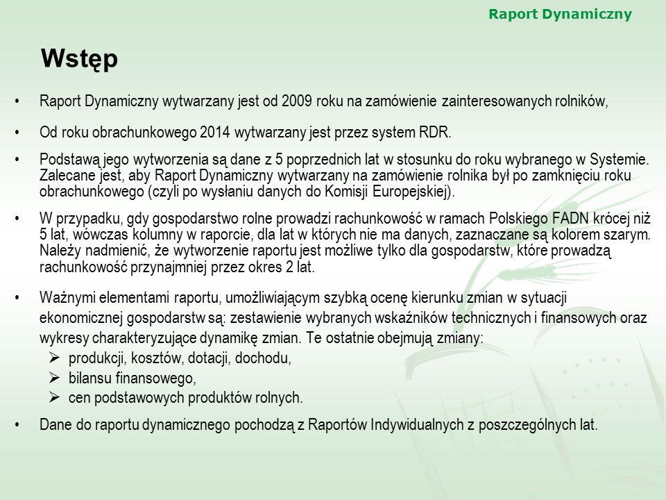 Raport Dynamiczny Raport Dynamiczny wytwarzany jest od 2009 roku na zamówienie zainteresowanych rolników, Od roku obrachunkowego 2014 wytwarzany jest
