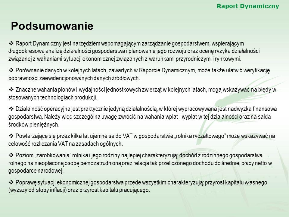 Raport Dynamiczny Podsumowanie  Raport Dynamiczny jest narzędziem wspomagającym zarządzanie gospodarstwem, wspierającym długookresową analizę działal