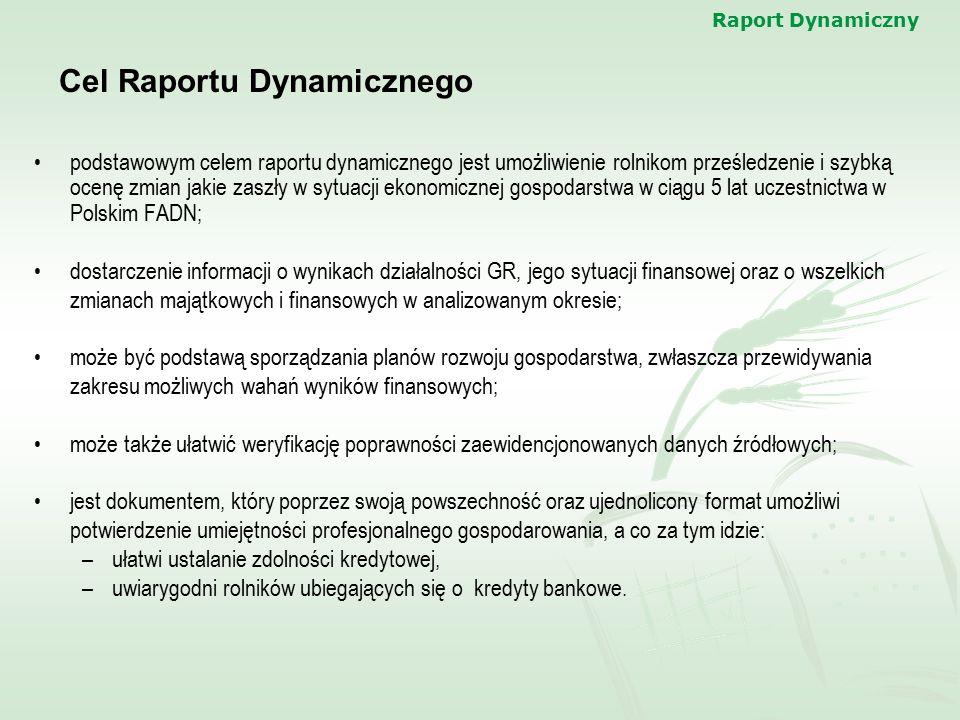 Raport Dynamiczny podstawowym celem raportu dynamicznego jest umożliwienie rolnikom prześledzenie i szybką ocenę zmian jakie zaszły w sytuacji ekonomi