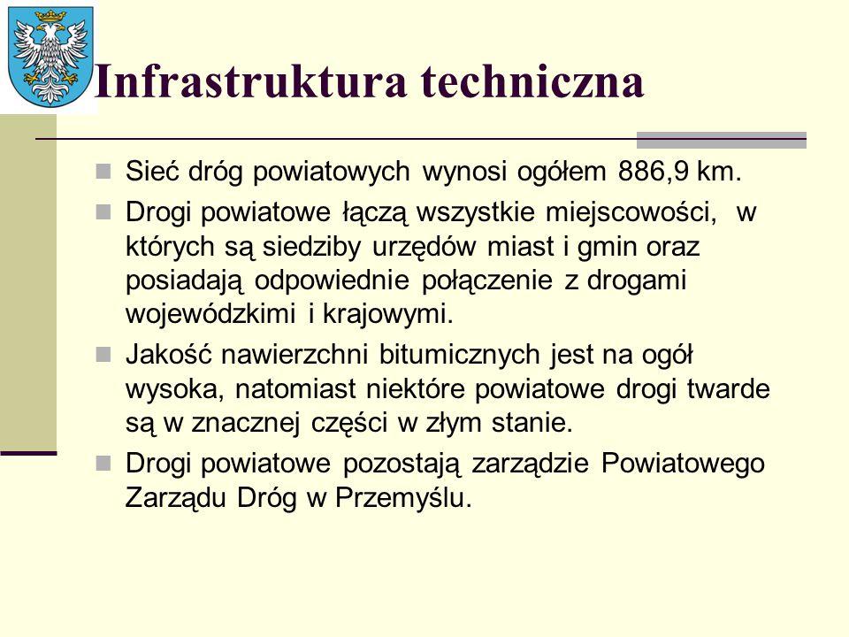 Infrastruktura techniczna Sieć dróg powiatowych wynosi ogółem 886,9 km. Drogi powiatowe łączą wszystkie miejscowości, w których są siedziby urzędów mi