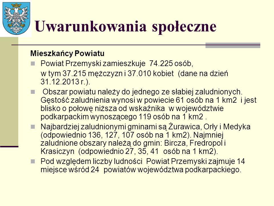 Uwarunkowania społeczne Mieszkańcy Powiatu Powiat Przemyski zamieszkuje 74.225 osób, w tym 37.215 mężczyzn i 37.010 kobiet (dane na dzień 31.12.2013 r