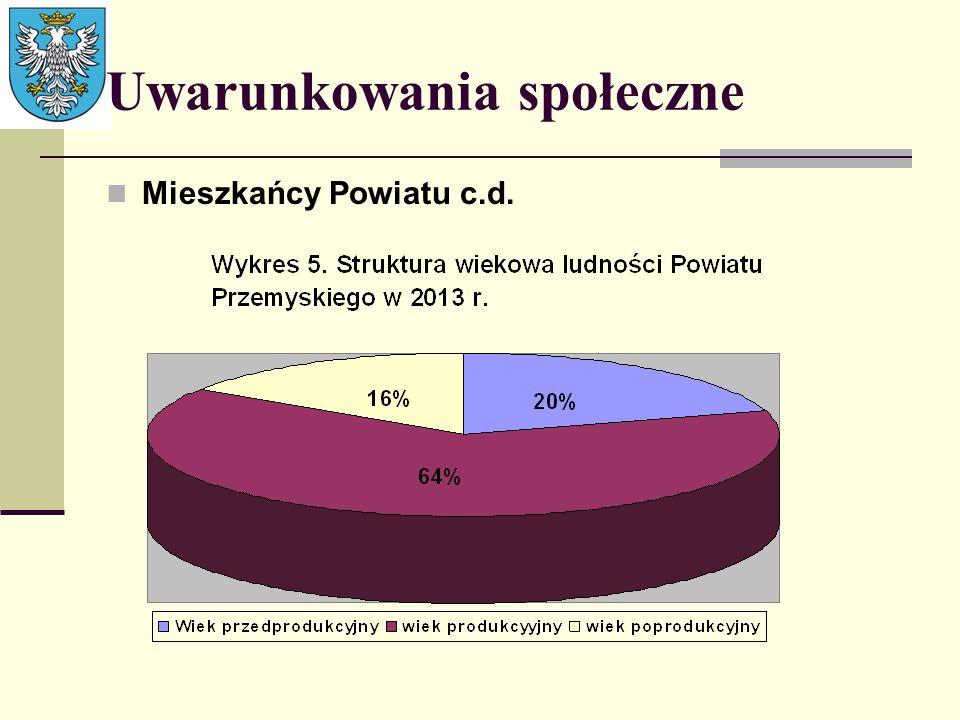 Uwarunkowania społeczne Mieszkańcy Powiatu c.d.