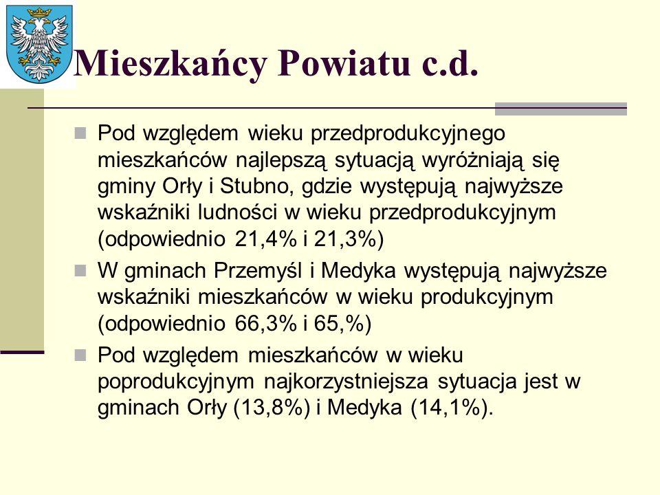 Mieszkańcy Powiatu c.d. Pod względem wieku przedprodukcyjnego mieszkańców najlepszą sytuacją wyróżniają się gminy Orły i Stubno, gdzie występują najwy
