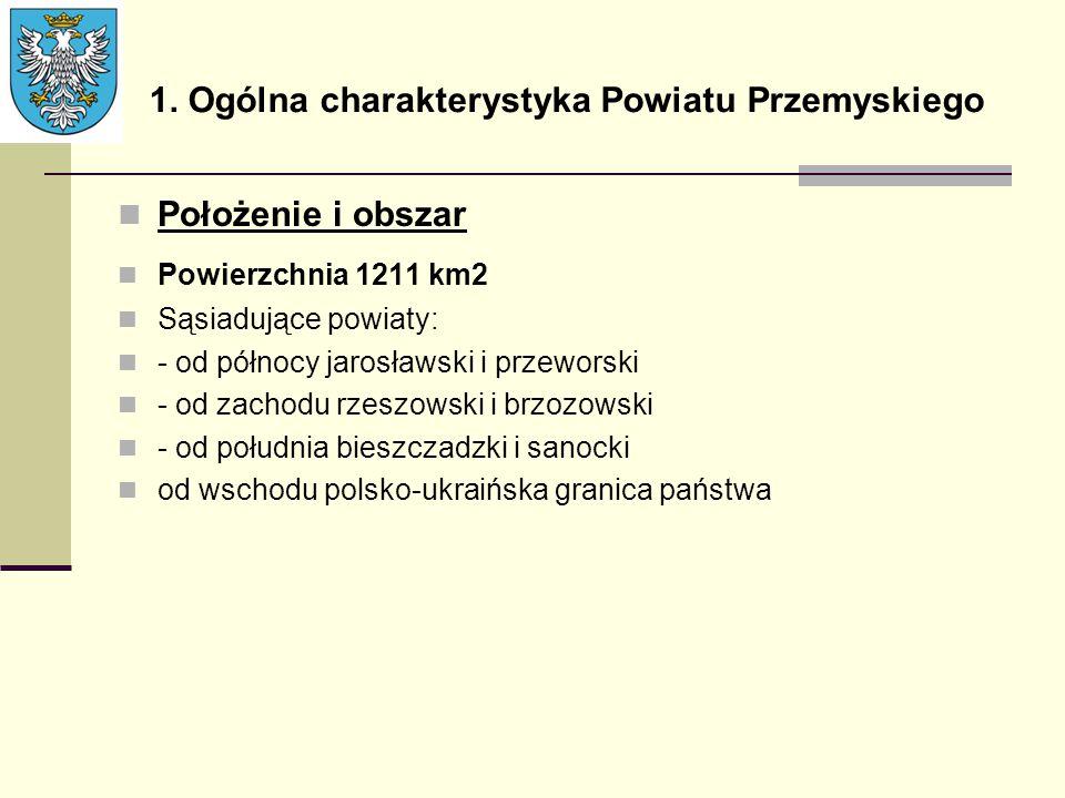 Położenie i obszar Powierzchnia 1211 km2 Sąsiadujące powiaty: - od północy jarosławski i przeworski - od zachodu rzeszowski i brzozowski - od południa