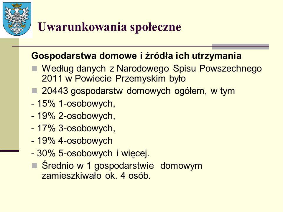 Gospodarstwa domowe i źródła ich utrzymania Według danych z Narodowego Spisu Powszechnego 2011 w Powiecie Przemyskim było 20443 gospodarstw domowych o