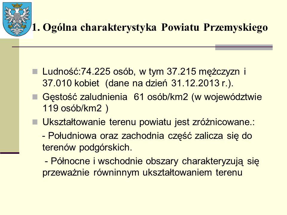Ludność:74.225 osób, w tym 37.215 mężczyzn i 37.010 kobiet (dane na dzień 31.12.2013 r.). Gęstość zaludnienia 61 osób/km2 (w województwie 119 osób/km2