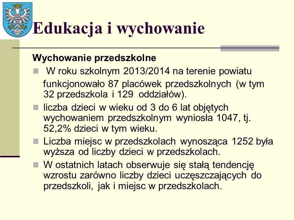 Edukacja i wychowanie Wychowanie przedszkolne W roku szkolnym 2013/2014 na terenie powiatu funkcjonowało 87 placówek przedszkolnych (w tym 32 przedszk