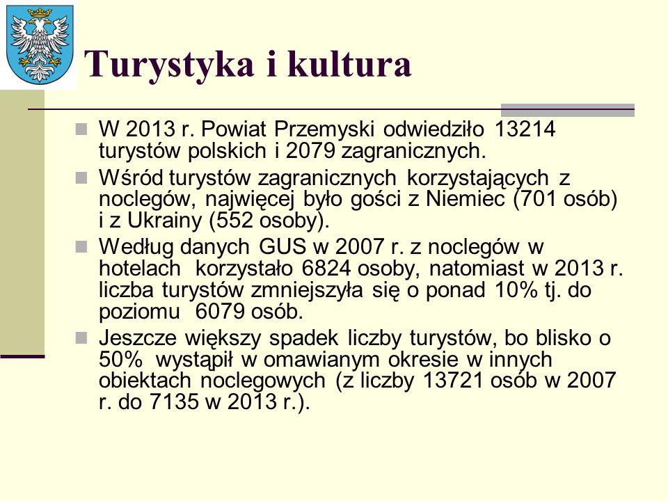 Turystyka i kultura W 2013 r. Powiat Przemyski odwiedziło 13214 turystów polskich i 2079 zagranicznych. Wśród turystów zagranicznych korzystających z