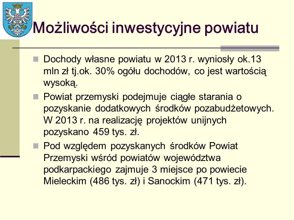 Możliwości inwestycyjne powiatu Dochody własne powiatu w 2013 r. wyniosły ok.13 mln zł tj.ok. 30% ogółu dochodów, co jest wartością wysoką. Powiat prz