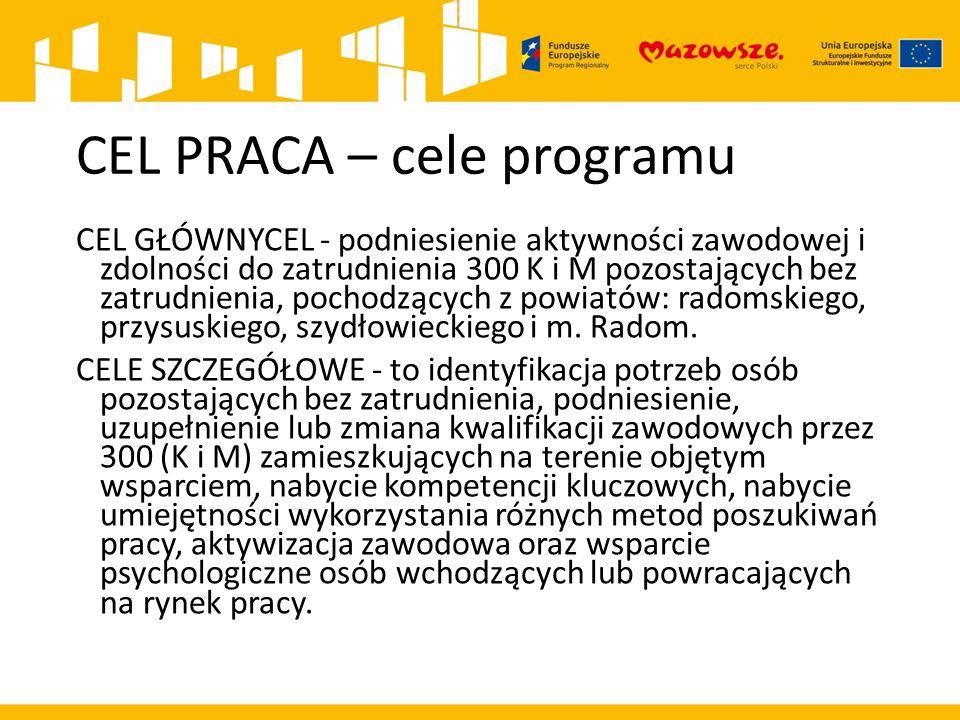 CEL PRACA – cele programu CEL GŁÓWNYCEL - podniesienie aktywności zawodowej i zdolności do zatrudnienia 300 K i M pozostających bez zatrudnienia, pochodzących z powiatów: radomskiego, przysuskiego, szydłowieckiego i m.