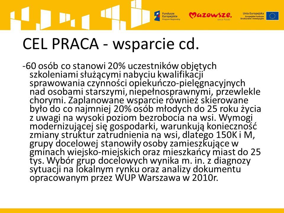 CEL PRACA - wsparcie cd.
