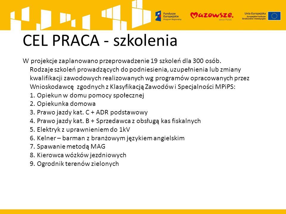 CEL PRACA - szkolenia W projekcje zaplanowano przeprowadzenie 19 szkoleń dla 300 osób.