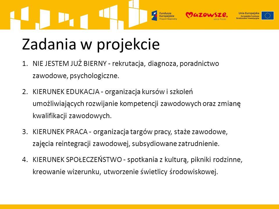 Zadania w projekcie 1.NIE JESTEM JUŻ BIERNY - rekrutacja, diagnoza, poradnictwo zawodowe, psychologiczne.