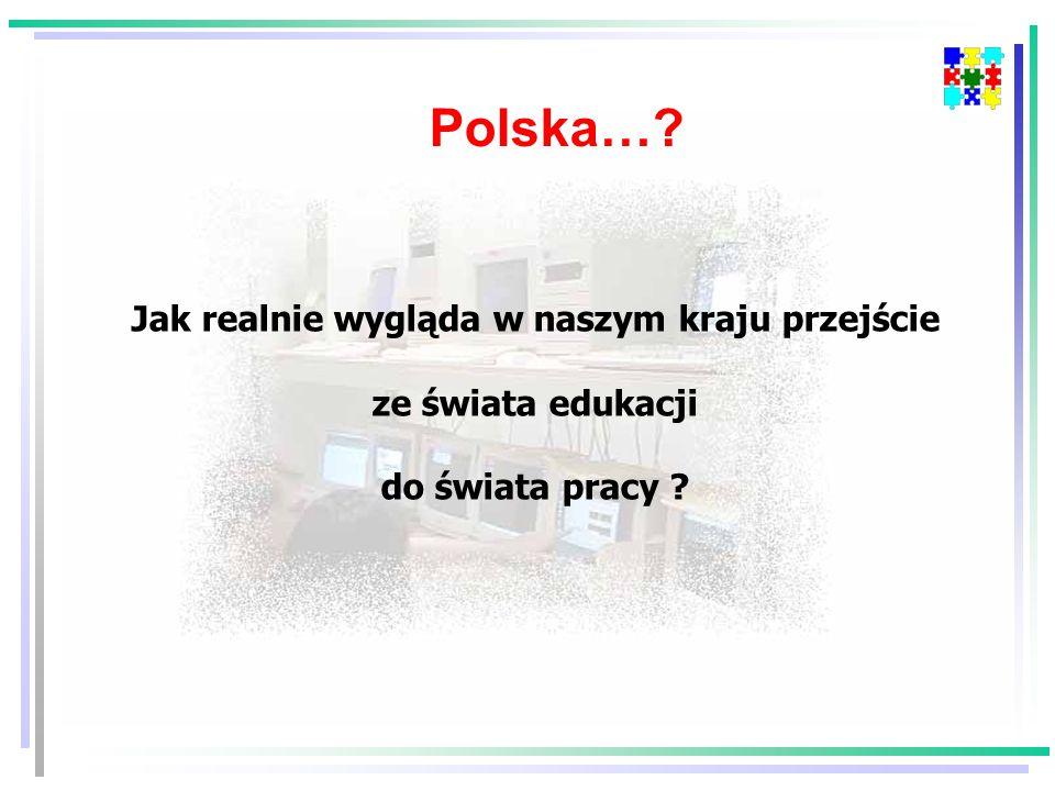 Jak realnie wygląda w naszym kraju przejście ze świata edukacji do świata pracy Polska…