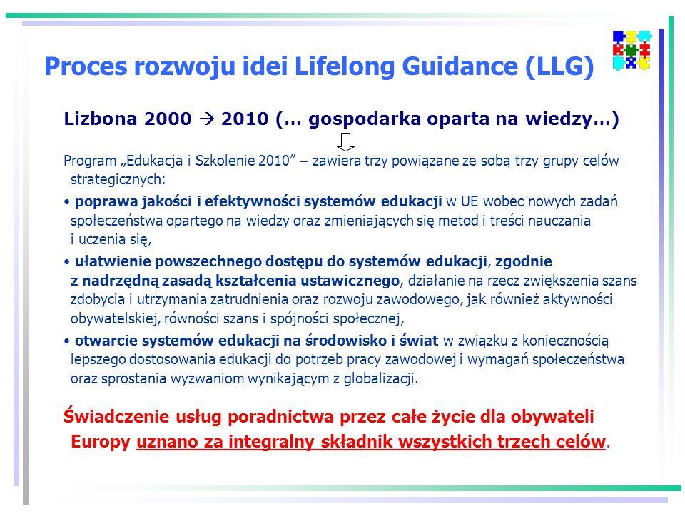 """Proces rozwoju idei Lifelong Guidance (LLG) Lizbona 2000  2010 (… gospodarka oparta na wiedzy…) Program """"Edukacja i Szkolenie 2010 – zawiera trzy powiązane ze sobą trzy grupy celów strategicznych: poprawa jakości i efektywności systemów edukacji w UE wobec nowych zadań społeczeństwa opartego na wiedzy oraz zmieniających się metod i treści nauczania i uczenia się, ułatwienie powszechnego dostępu do systemów edukacji, zgodnie z nadrzędną zasadą kształcenia ustawicznego, działanie na rzecz zwiększenia szans zdobycia i utrzymania zatrudnienia oraz rozwoju zawodowego, jak również aktywności obywatelskiej, równości szans i spójności społecznej, otwarcie systemów edukacji na środowisko i świat w związku z koniecznością lepszego dostosowania edukacji do potrzeb pracy zawodowej i wymagań społeczeństwa oraz sprostania wyzwaniom wynikającym z globalizacji."""
