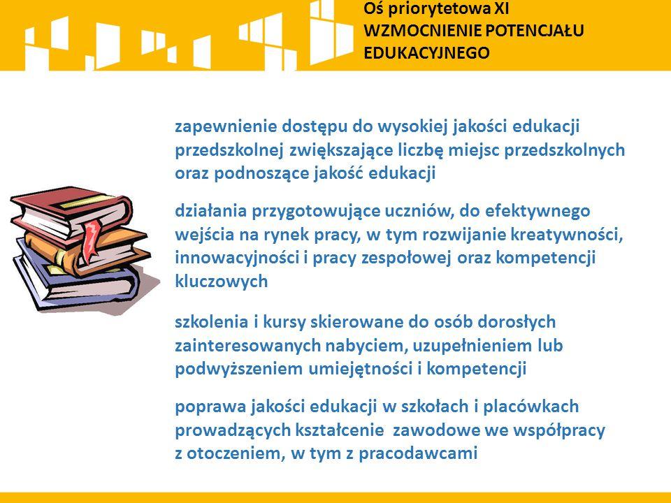 poprawa jakości edukacji w szkołach i placówkach prowadzących kształcenie zawodowe we współpracy z otoczeniem, w tym z pracodawcami zapewnienie dostępu do wysokiej jakości edukacji przedszkolnej zwiększające liczbę miejsc przedszkolnych oraz podnoszące jakość edukacji działania przygotowujące uczniów, do efektywnego wejścia na rynek pracy, w tym rozwijanie kreatywności, innowacyjności i pracy zespołowej oraz kompetencji kluczowych szkolenia i kursy skierowane do osób dorosłych zainteresowanych nabyciem, uzupełnieniem lub podwyższeniem umiejętności i kompetencji Oś priorytetowa XI WZMOCNIENIE POTENCJAŁU EDUKACYJNEGO