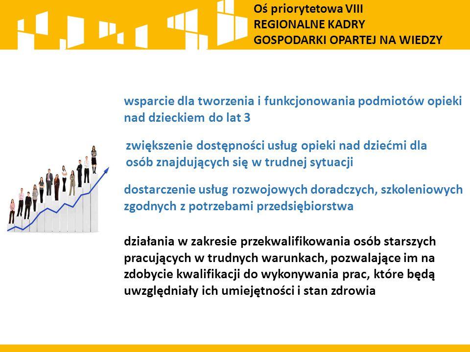 wsparcie dla tworzenia i funkcjonowania podmiotów opieki nad dzieckiem do lat 3 zwiększenie dostępności usług opieki nad dziećmi dla osób znajdujących się w trudnej sytuacji dostarczenie usług rozwojowych doradczych, szkoleniowych zgodnych z potrzebami przedsiębiorstwa działania w zakresie przekwalifikowania osób starszych pracujących w trudnych warunkach, pozwalające im na zdobycie kwalifikacji do wykonywania prac, które będą uwzględniały ich umiejętności i stan zdrowia Oś priorytetowa VIII REGIONALNE KADRY GOSPODARKI OPARTEJ NA WIEDZY
