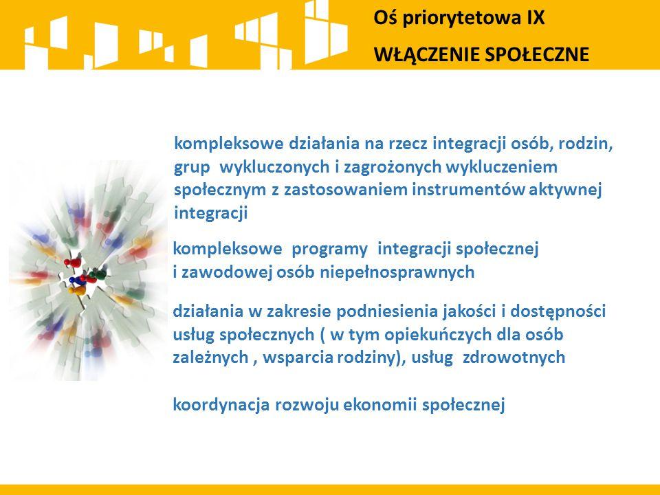 kompleksowe działania na rzecz integracji osób, rodzin, grup wykluczonych i zagrożonych wykluczeniem społecznym z zastosowaniem instrumentów aktywnej integracji kompleksowe programy integracji społecznej i zawodowej osób niepełnosprawnych działania w zakresie podniesienia jakości i dostępności usług społecznych ( w tym opiekuńczych dla osób zależnych, wsparcia rodziny), usług zdrowotnych koordynacja rozwoju ekonomii społecznej Oś priorytetowa IX WŁĄCZENIE SPOŁECZNE