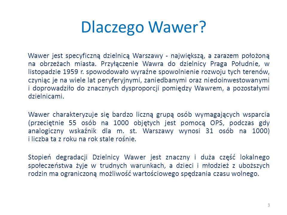 Dlaczego Wawer.