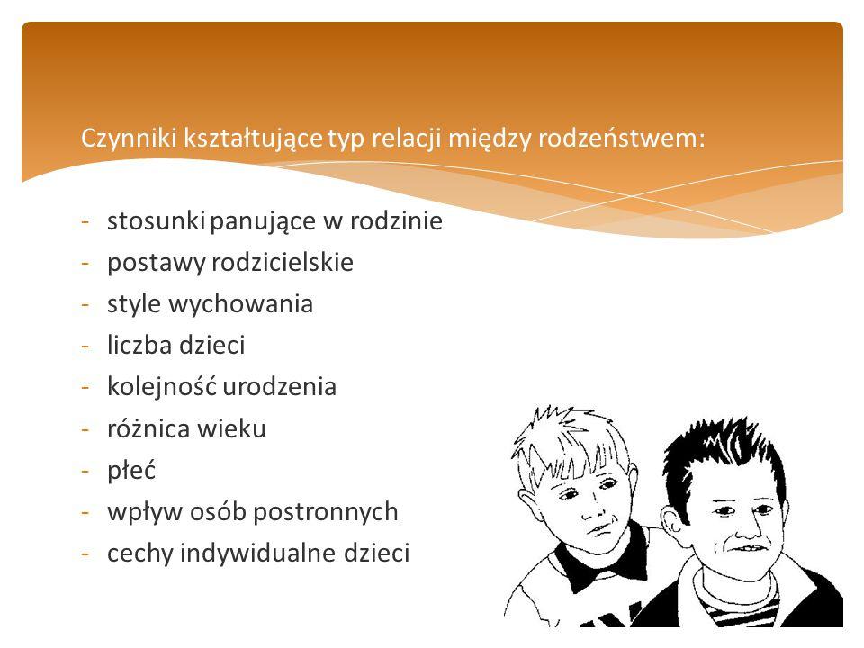 Czynniki kształtujące typ relacji między rodzeństwem: -stosunki panujące w rodzinie -postawy rodzicielskie -style wychowania -liczba dzieci -kolejność
