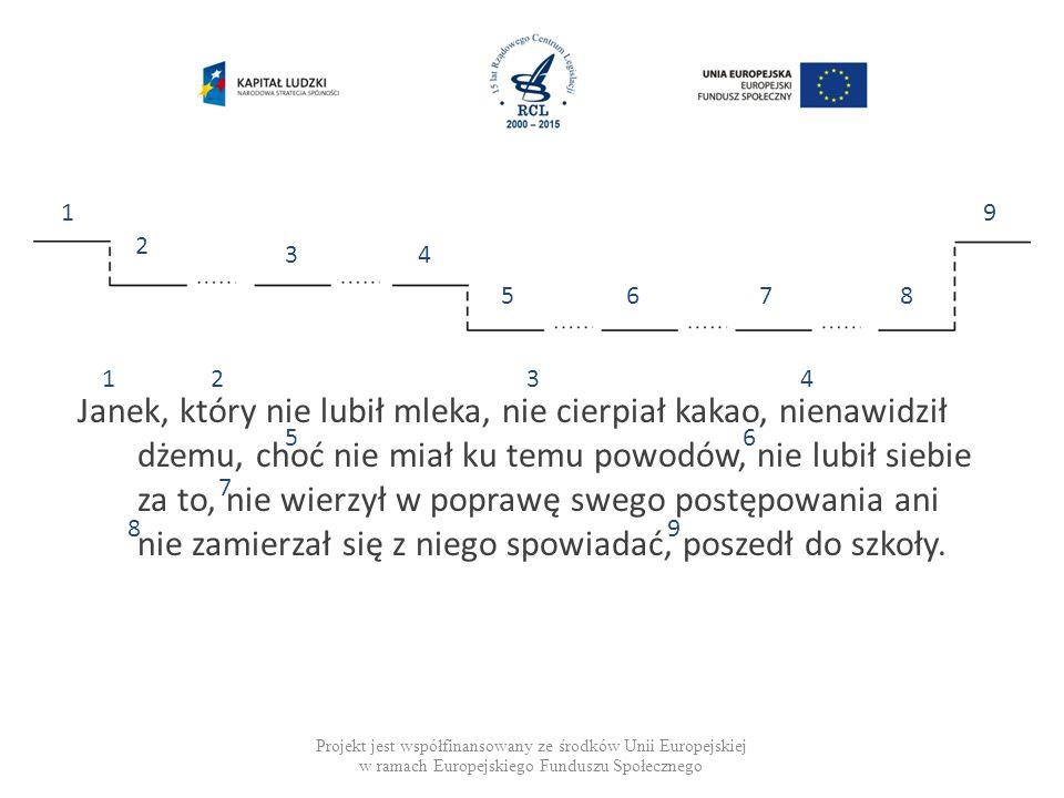 Projekt jest współfinansowany ze środków Unii Europejskiej w ramach Europejskiego Funduszu Społecznego 1a 2 34 5678 1b 8 Uwaga.