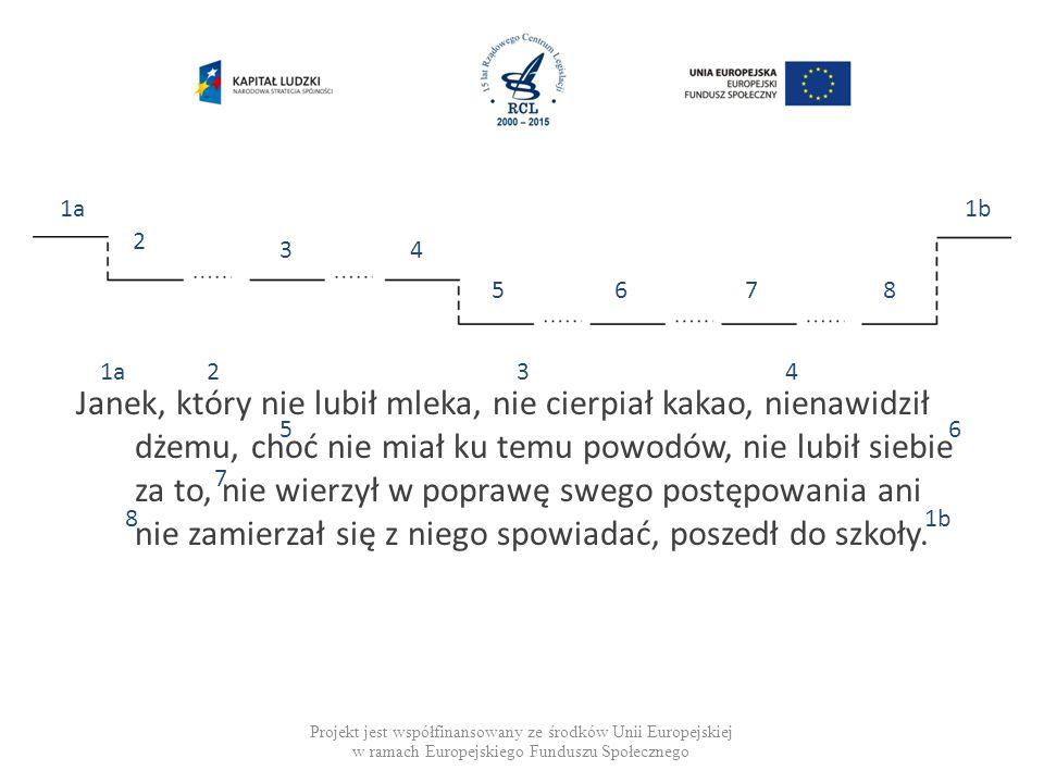 Projekt jest współfinansowany ze środków Unii Europejskiej w ramach Europejskiego Funduszu Społecznego Dyrektywa Komisji 2001/78/WE z dnia 13 września 2001 r.