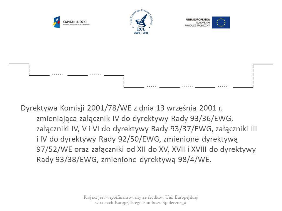Projekt jest współfinansowany ze środków Unii Europejskiej w ramach Europejskiego Funduszu Społecznego Obliczanie czytelności (wzór Björnssona > skala Sigurda)