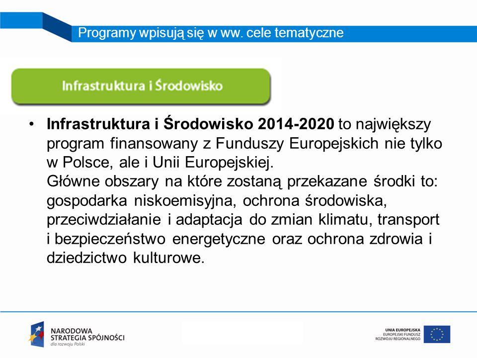 Infrastruktura i Środowisko 2014-2020 to największy program finansowany z Funduszy Europejskich nie tylko w Polsce, ale i Unii Europejskiej.