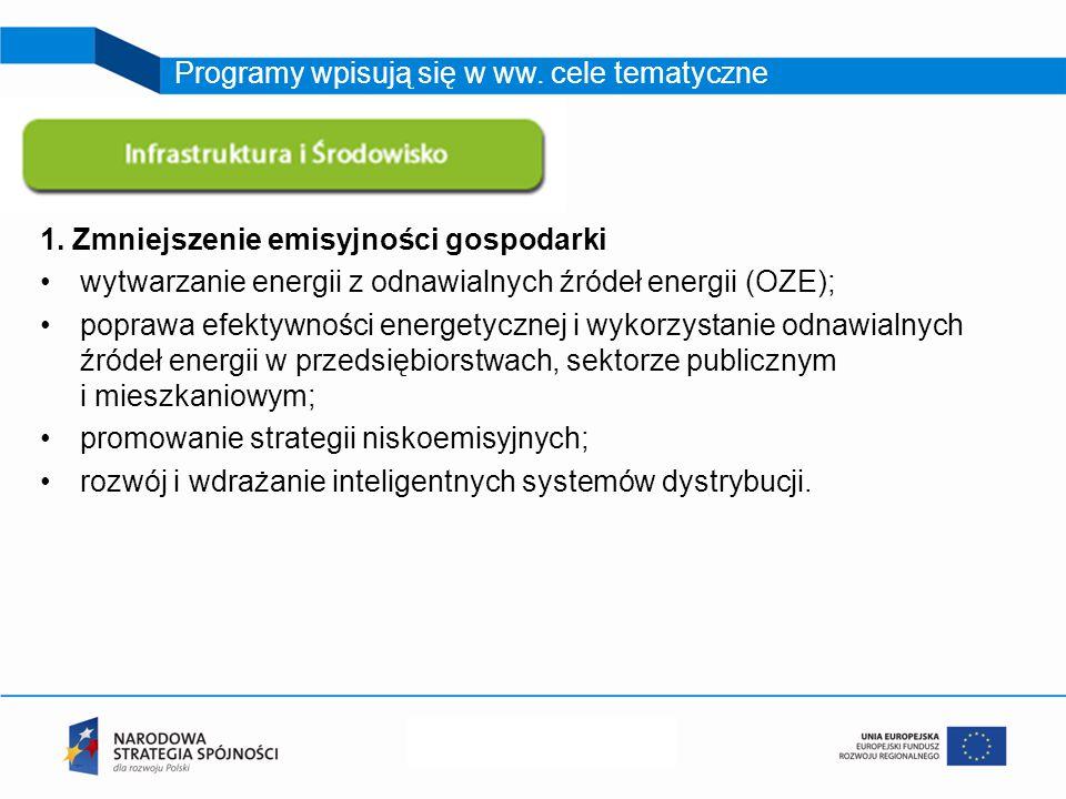 1. Zmniejszenie emisyjności gospodarki wytwarzanie energii z odnawialnych źródeł energii (OZE); poprawa efektywności energetycznej i wykorzystanie odn