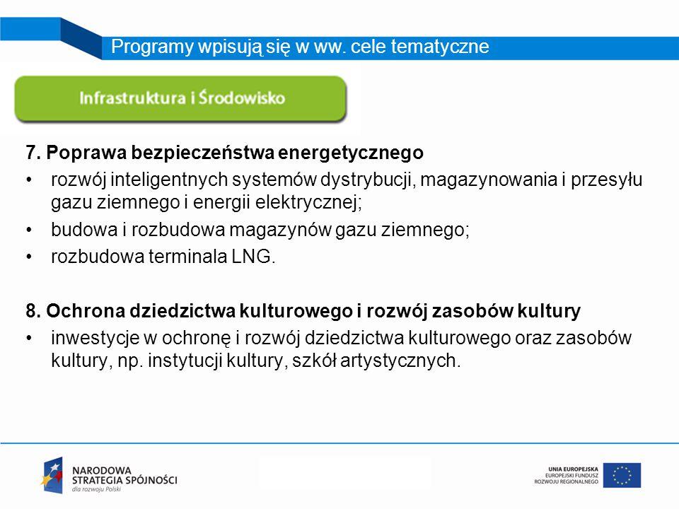 7. Poprawa bezpieczeństwa energetycznego rozwój inteligentnych systemów dystrybucji, magazynowania i przesyłu gazu ziemnego i energii elektrycznej; bu