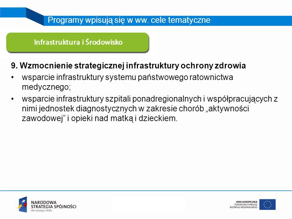 9. Wzmocnienie strategicznej infrastruktury ochrony zdrowia wsparcie infrastruktury systemu państwowego ratownictwa medycznego; wsparcie infrastruktur