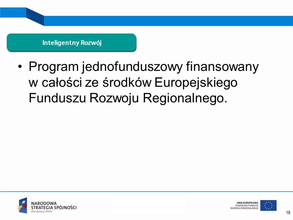 Program jednofunduszowy finansowany w całości ze środków Europejskiego Funduszu Rozwoju Regionalnego.