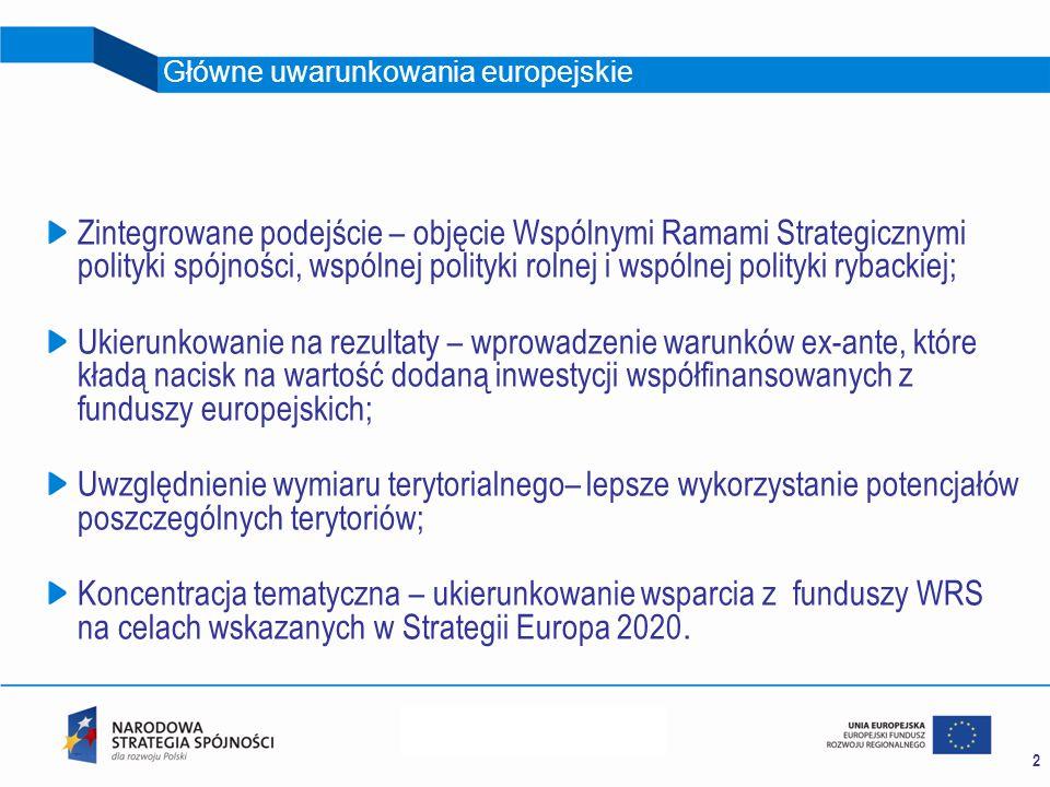 2 Główne uwarunkowania europejskie Zintegrowane podejście – objęcie Wspólnymi Ramami Strategicznymi polityki spójności, wspólnej polityki rolnej i wspólnej polityki rybackiej; Ukierunkowanie na rezultaty – wprowadzenie warunków ex-ante, które kładą nacisk na wartość dodaną inwestycji współfinansowanych z funduszy europejskich; Uwzględnienie wymiaru terytorialnego– lepsze wykorzystanie potencjałów poszczególnych terytoriów; Koncentracja tematyczna – ukierunkowanie wsparcia z funduszy WRS na celach wskazanych w Strategii Europa 2020.