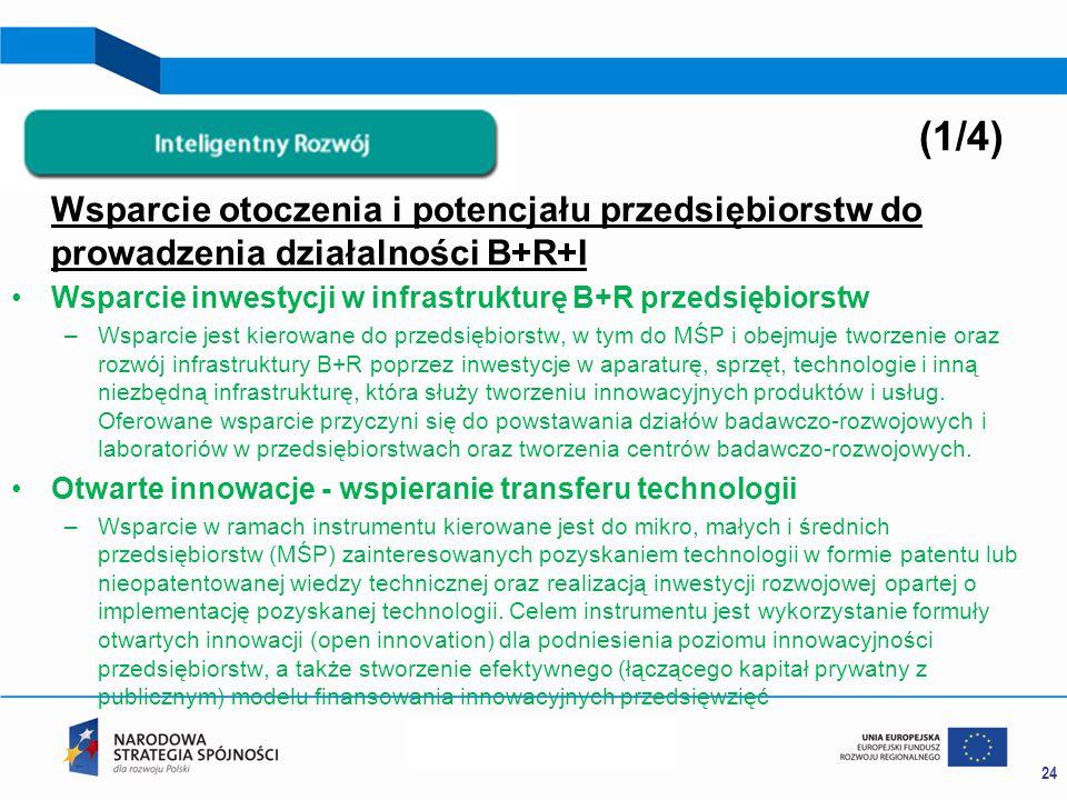 Wsparcie otoczenia i potencjału przedsiębiorstw do prowadzenia działalności B+R+I Wsparcie inwestycji w infrastrukturę B+R przedsiębiorstw –Wsparcie jest kierowane do przedsiębiorstw, w tym do MŚP i obejmuje tworzenie oraz rozwój infrastruktury B+R poprzez inwestycje w aparaturę, sprzęt, technologie i inną niezbędną infrastrukturę, która służy tworzeniu innowacyjnych produktów i usług.