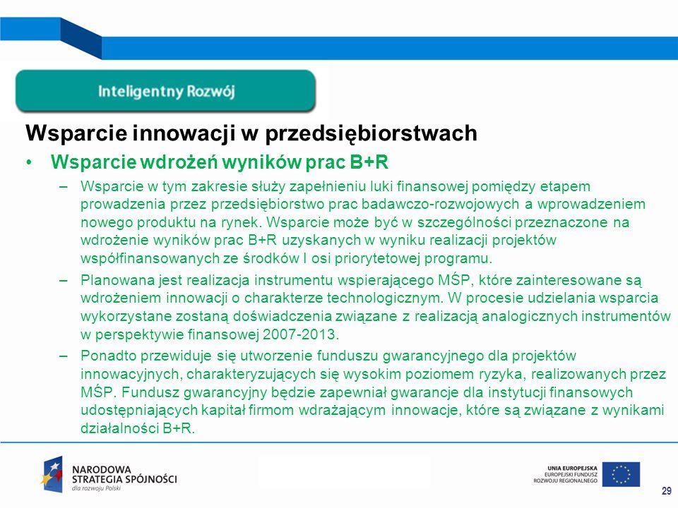 Wsparcie innowacji w przedsiębiorstwach Wsparcie wdrożeń wyników prac B+R –Wsparcie w tym zakresie służy zapełnieniu luki finansowej pomiędzy etapem prowadzenia przez przedsiębiorstwo prac badawczo-rozwojowych a wprowadzeniem nowego produktu na rynek.
