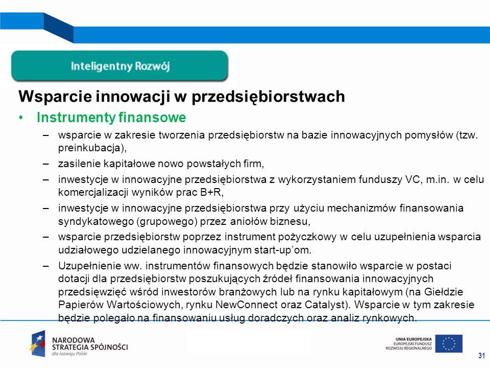 Wsparcie innowacji w przedsiębiorstwach Instrumenty finansowe –wsparcie w zakresie tworzenia przedsiębiorstw na bazie innowacyjnych pomysłów (tzw.