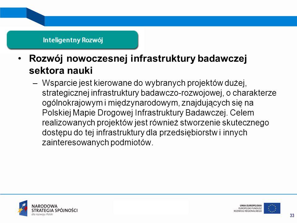 Rozwój nowoczesnej infrastruktury badawczej sektora nauki –Wsparcie jest kierowane do wybranych projektów dużej, strategicznej infrastruktury badawczo-rozwojowej, o charakterze ogólnokrajowym i międzynarodowym, znajdujących się na Polskiej Mapie Drogowej Infrastruktury Badawczej.