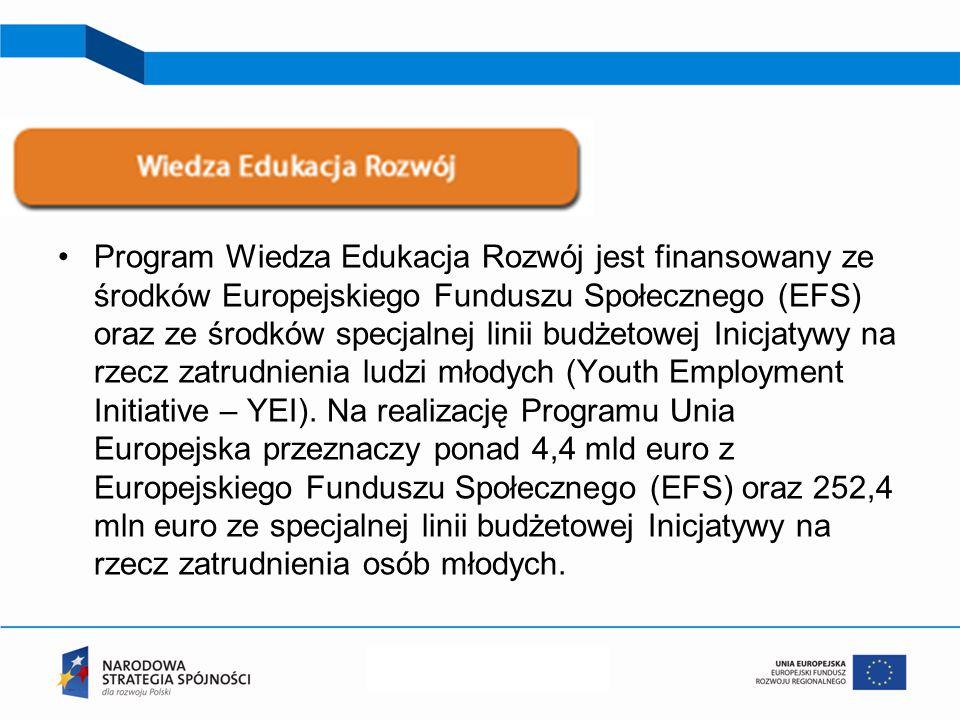 Program Wiedza Edukacja Rozwój jest finansowany ze środków Europejskiego Funduszu Społecznego (EFS) oraz ze środków specjalnej linii budżetowej Inicjatywy na rzecz zatrudnienia ludzi młodych (Youth Employment Initiative – YEI).