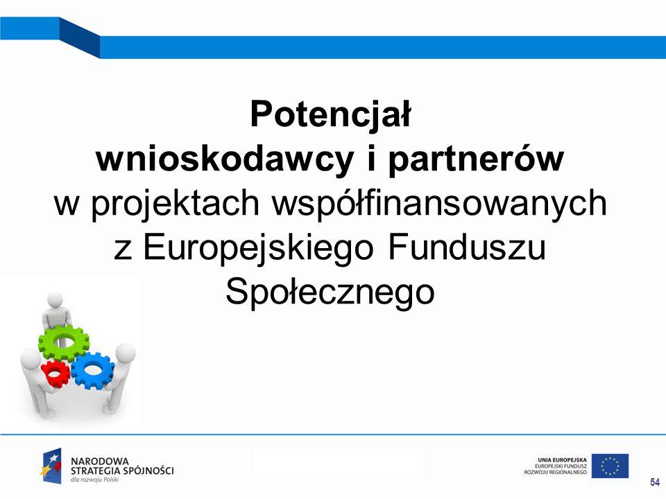 Potencjał wnioskodawcy i partnerów w projektach współfinansowanych z Europejskiego Funduszu Społecznego 54