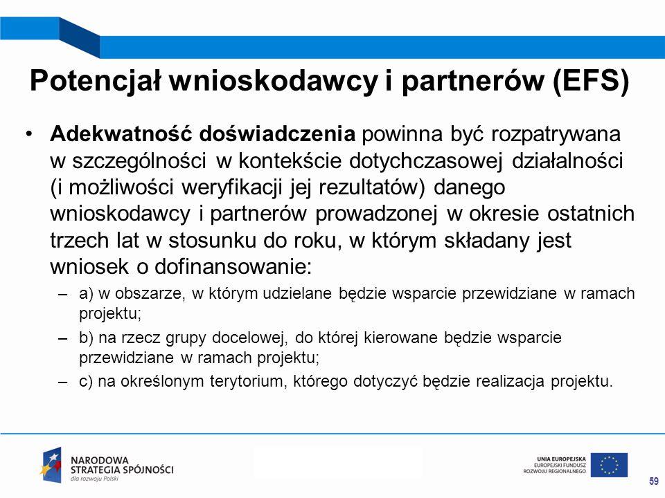 Potencjał wnioskodawcy i partnerów (EFS) Adekwatność doświadczenia powinna być rozpatrywana w szczególności w kontekście dotychczasowej działalności (i możliwości weryfikacji jej rezultatów) danego wnioskodawcy i partnerów prowadzonej w okresie ostatnich trzech lat w stosunku do roku, w którym składany jest wniosek o dofinansowanie: –a) w obszarze, w którym udzielane będzie wsparcie przewidziane w ramach projektu; –b) na rzecz grupy docelowej, do której kierowane będzie wsparcie przewidziane w ramach projektu; –c) na określonym terytorium, którego dotyczyć będzie realizacja projektu.