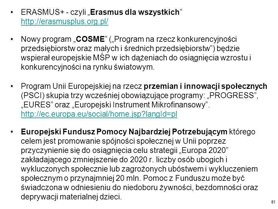"""ERASMUS+ - czyli """"Erasmus dla wszystkich http://erasmusplus.org.pl/ http://erasmusplus.org.pl/ Nowy program """"COSME (""""Program na rzecz konkurencyjności przedsiębiorstw oraz małych i średnich przedsiębiorstw ) będzie wspierał europejskie MŚP w ich dążeniach do osiągnięcia wzrostu i konkurencyjności na rynku światowym."""